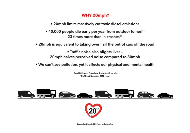 Why20mph